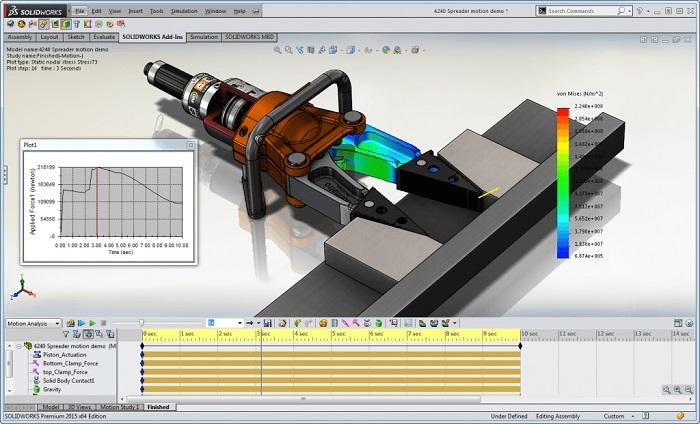 Solidworks phù hợp với thiết kế nhiều lĩnh vực